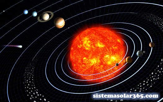 El Sol es el objeto más grande del sistema solar