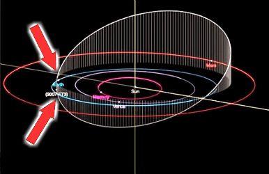 El Asteroide 2007 FT3, estará en su punto más cercano el año 2025