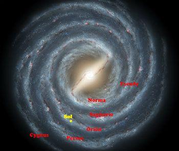 El Brazo de Orión entre los brazos de Sagitario y Perseo