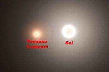 Los tipos de estrellas Sol y Próxima Centauri