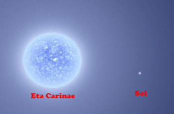 La hipegigante Eta Carinae tiene una masa de 100 a 120 soles.